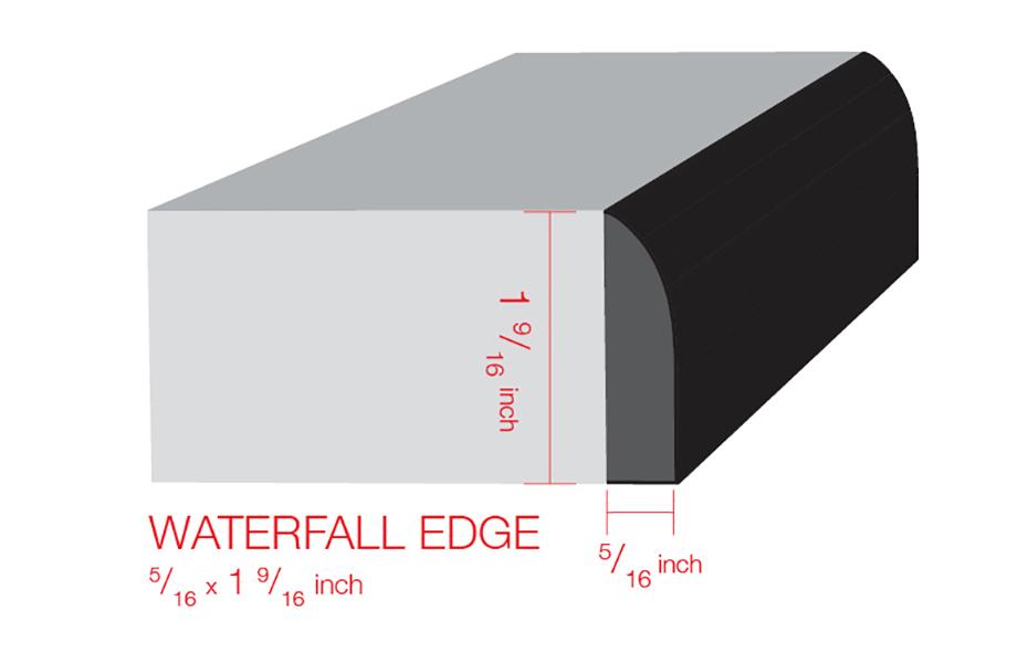 IdealEdge Waterfall Illustration