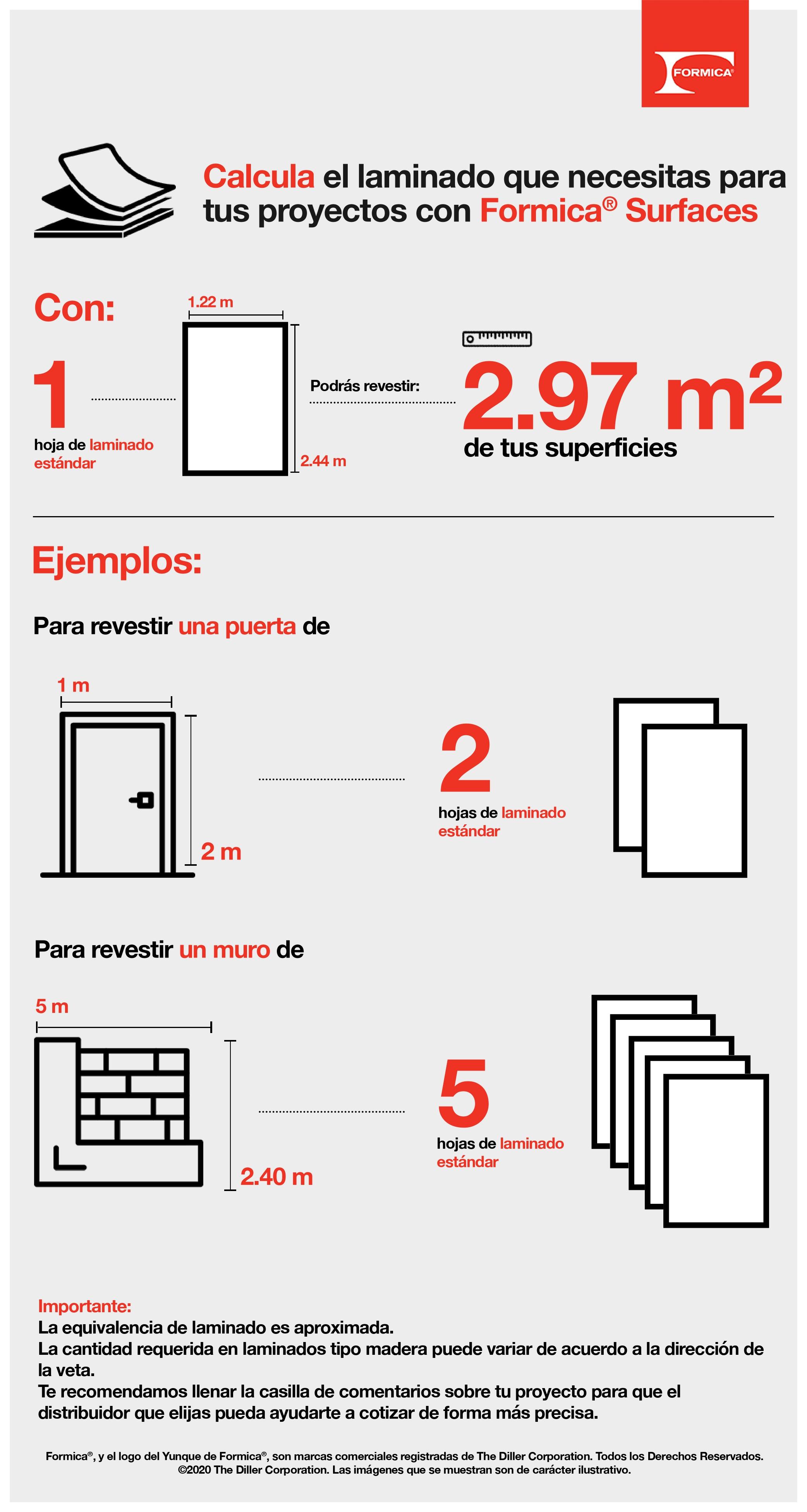 infografia medidas 2020